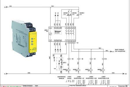 Progettazione schemi elettrici - Centralina di sicurezza - ProAutomation Verona