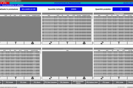 HMI Statistiche di produzione - ProAutomation Verona