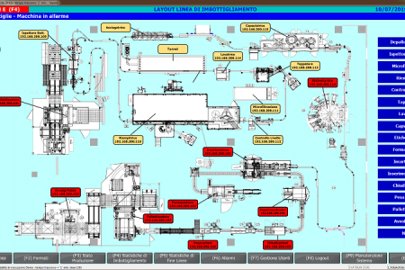 HMI pagina layout - ProAutomation Verona