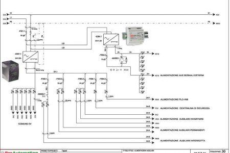 Progettazione schemi elettrici - Linee circuiti ausiliari - ProAutomation Verona