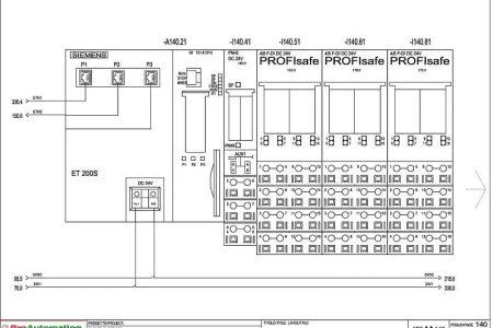 Progettazione schemi elettrici - PLC layout - ProAutomation Verona